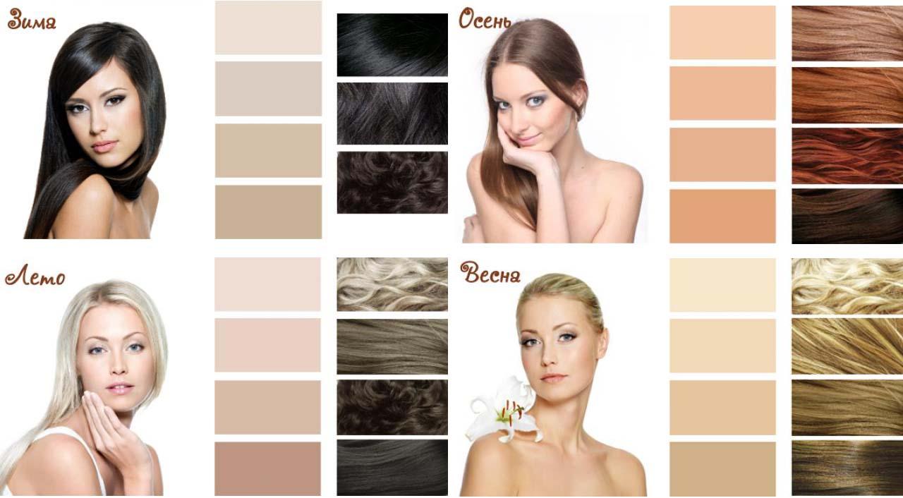 Картинки по запросу Как выбрать краску для волос
