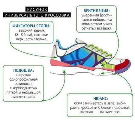 c961eb33 Как правильно выбрать кроссовки для бега - Lean-center